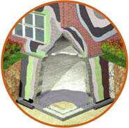 Sistema impermeabilizador para el concreto