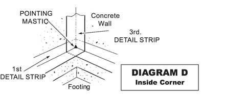 Concrete-Waterproofing-Membrane-Mel-Rol-3
