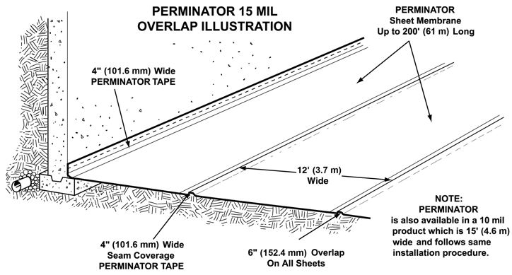 perminator 15 mil vapor barrier overlap illustration
