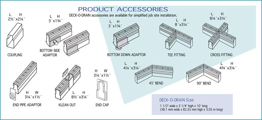 Deck O Drain Accessories W R Meadows